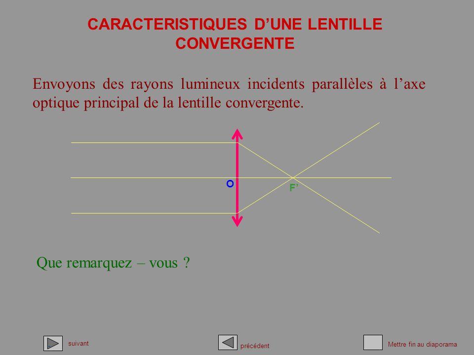 CARACTERISTIQUES D'UNE LENTILLE CONVERGENTE