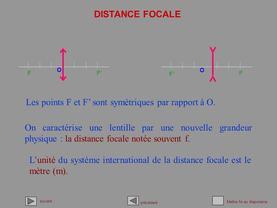 Les points F et F' sont symétriques par rapport à O.