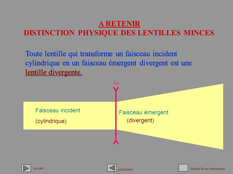 DISTINCTION PHYSIQUE DES LENTILLES MINCES