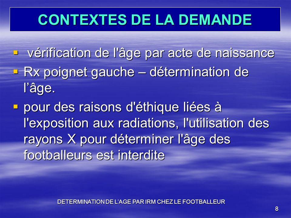 CONTEXTES DE LA DEMANDE