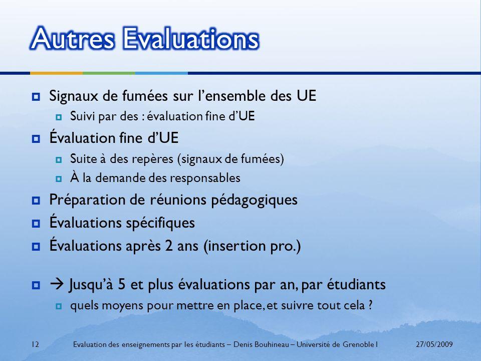 Autres Evaluations Signaux de fumées sur l'ensemble des UE