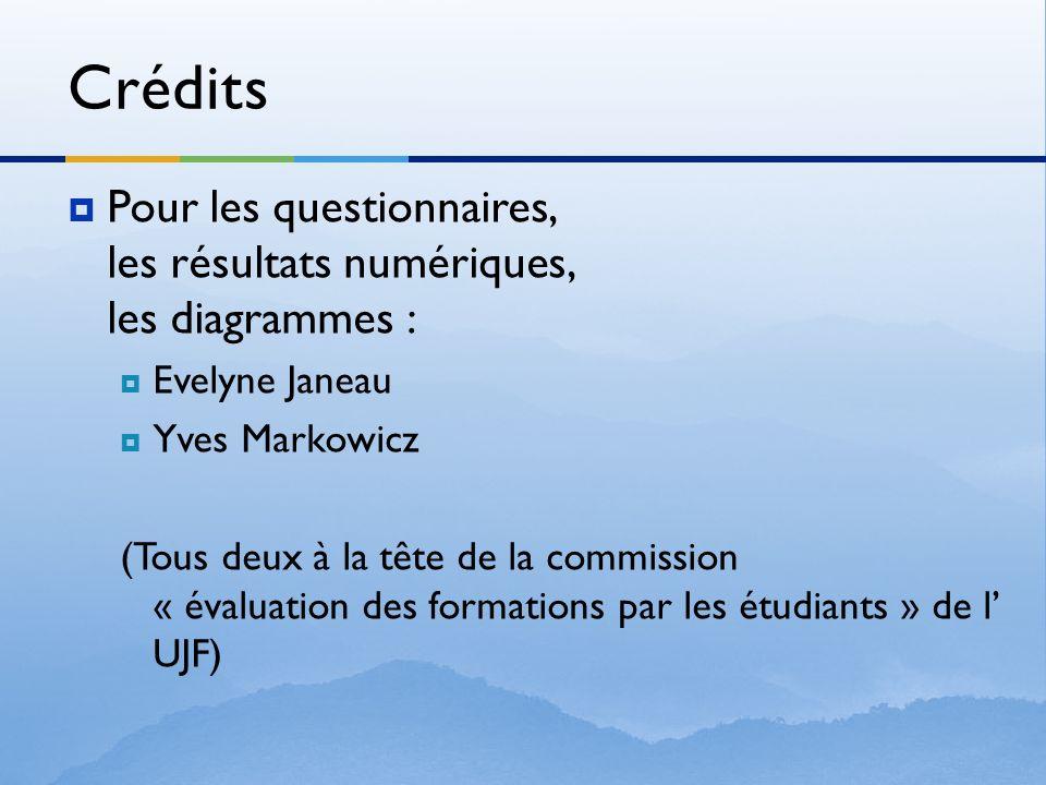 Crédits Pour les questionnaires, les résultats numériques, les diagrammes : Evelyne Janeau. Yves Markowicz.