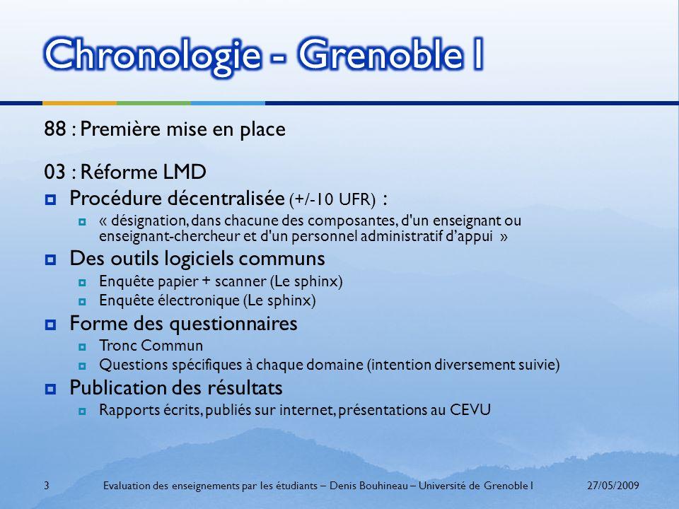 Chronologie - Grenoble I