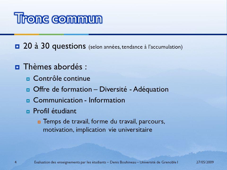Tronc commun 20 à 30 questions (selon années, tendance à l'accumulation) Thèmes abordés : Contrôle continue.