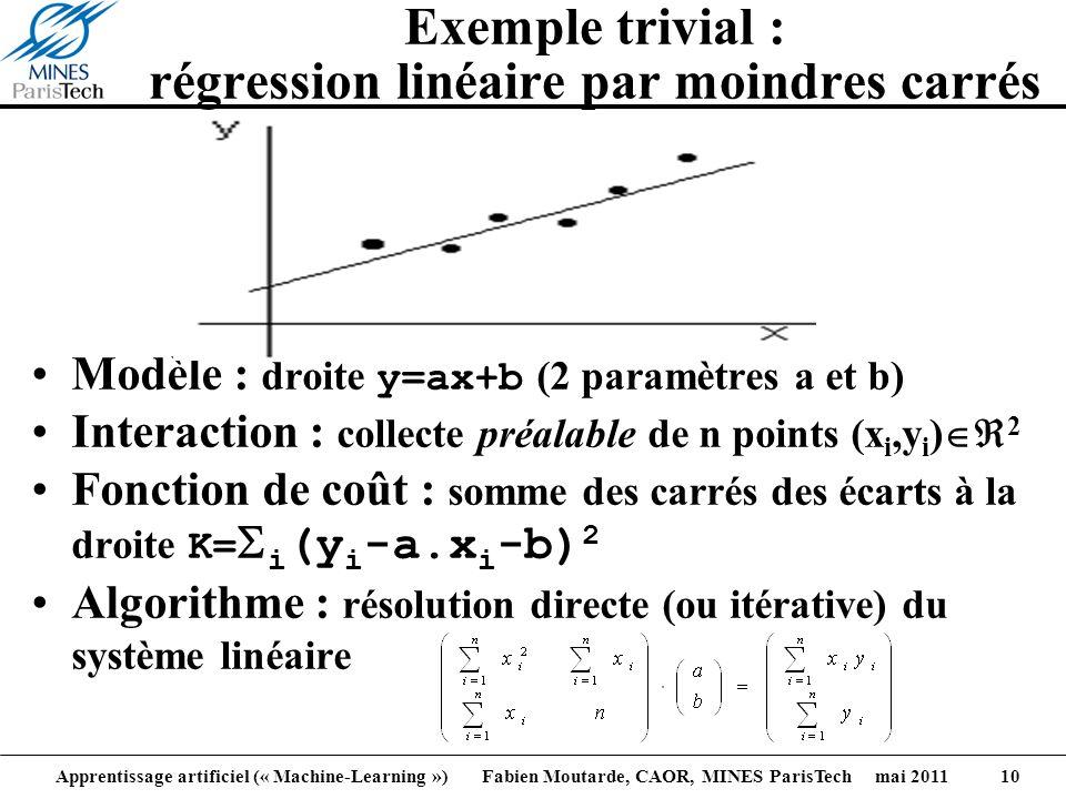 Exemple trivial : régression linéaire par moindres carrés