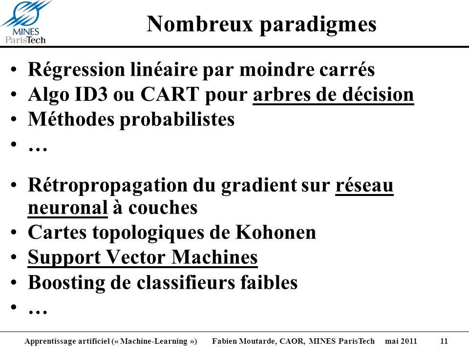 Nombreux paradigmes Régression linéaire par moindre carrés