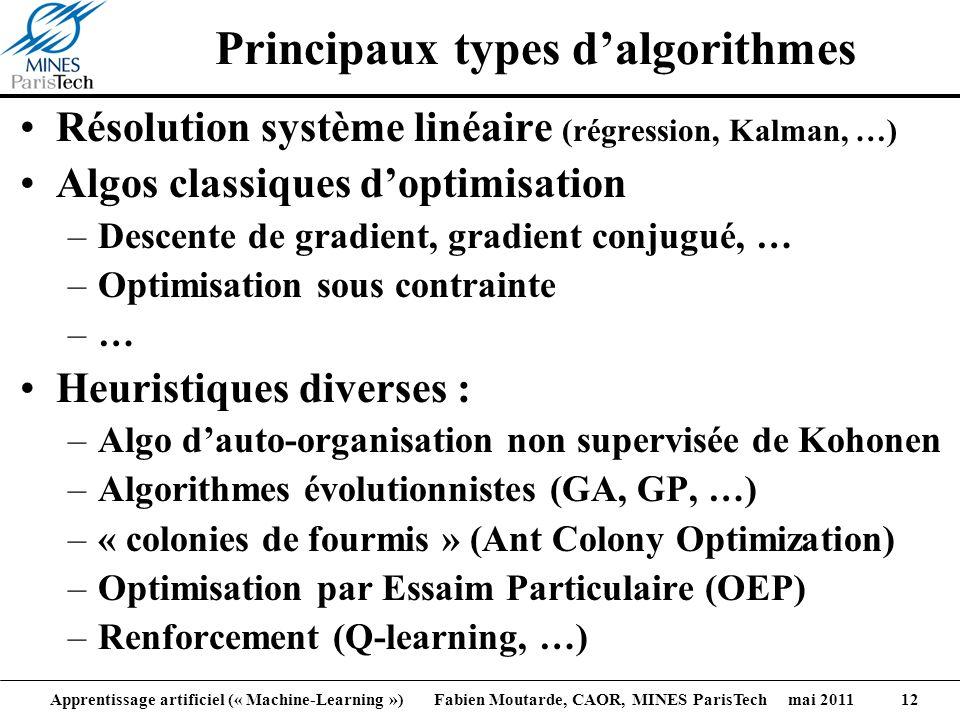 Principaux types d'algorithmes