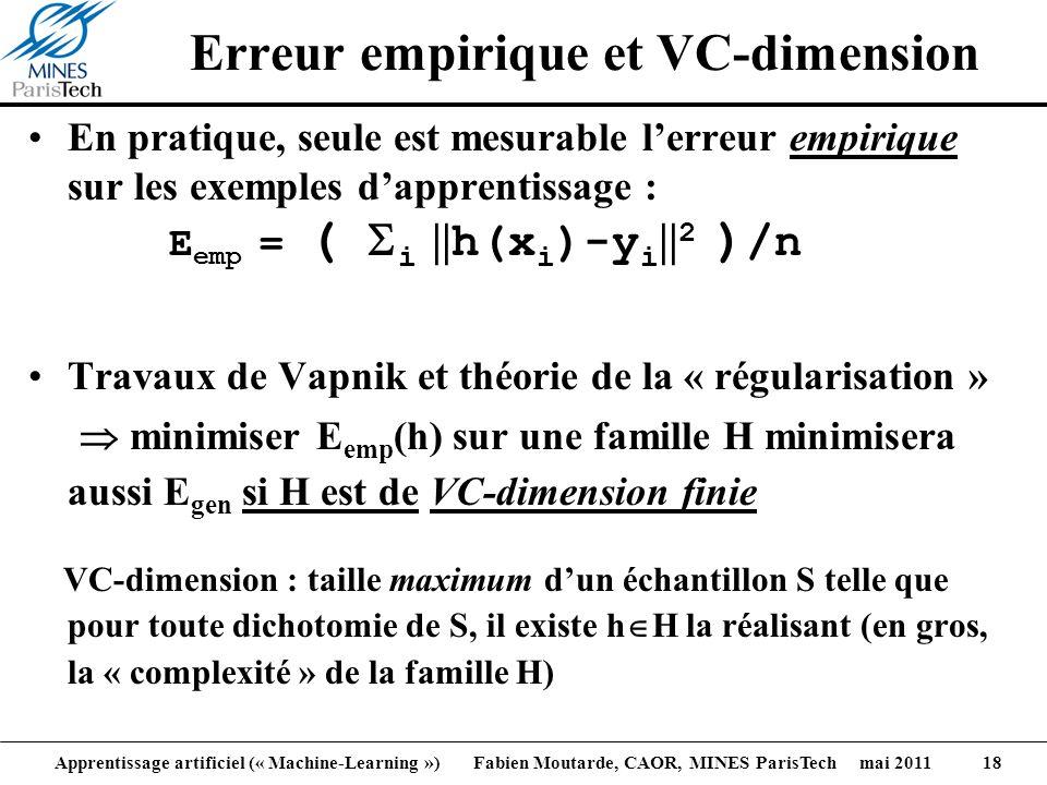 Erreur empirique et VC-dimension