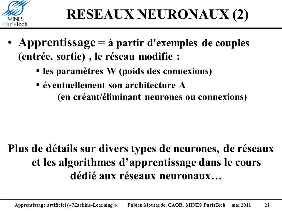 RESEAUX NEURONAUX (2) Apprentissage = à partir d exemples de couples (entrée, sortie) , le réseau modifie :