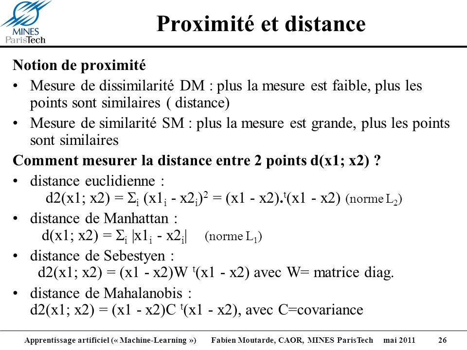 Proximité et distance Notion de proximité