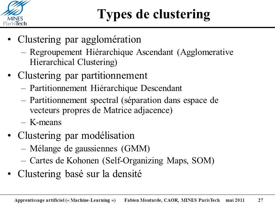 Types de clustering Clustering par agglomération