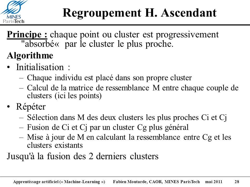 Regroupement H. Ascendant