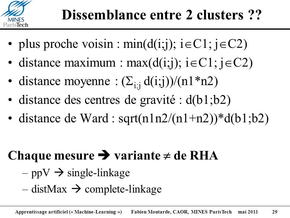 Dissemblance entre 2 clusters