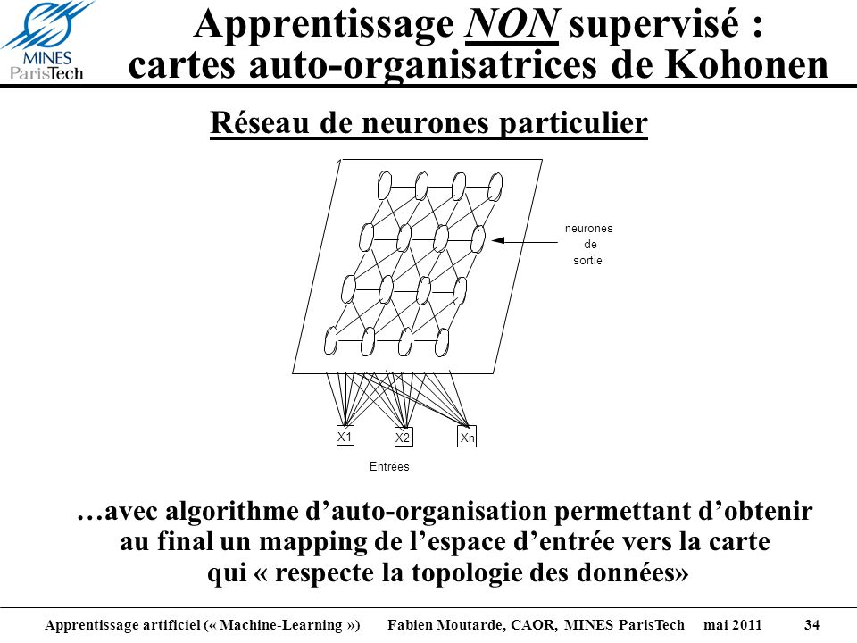 Apprentissage NON supervisé : cartes auto-organisatrices de Kohonen