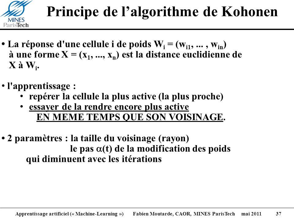 Principe de l'algorithme de Kohonen