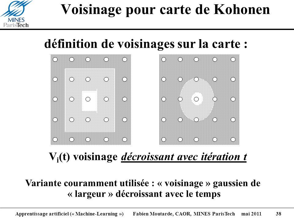Voisinage pour carte de Kohonen