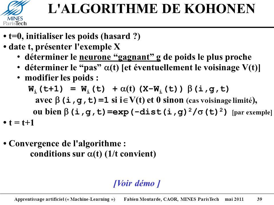 L ALGORITHME DE KOHONEN