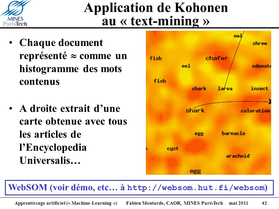 Application de Kohonen au « text-mining »