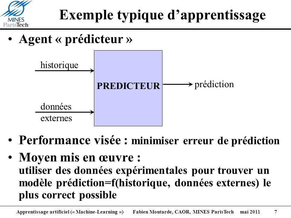 Exemple typique d'apprentissage