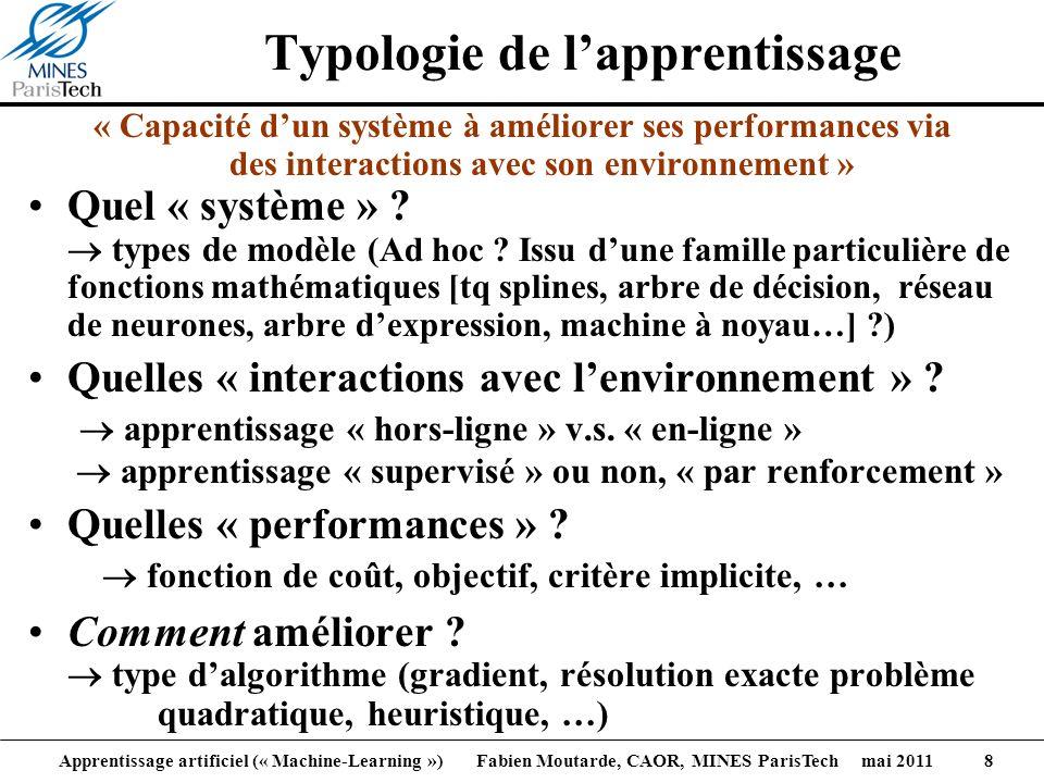 Typologie de l'apprentissage