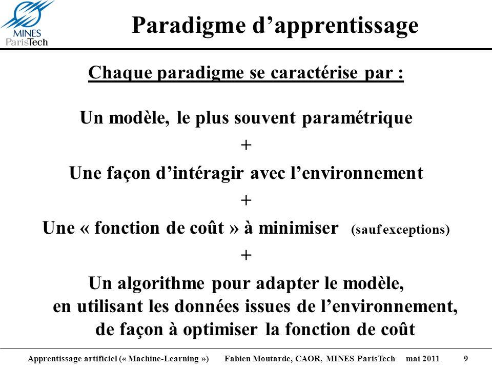 Paradigme d'apprentissage