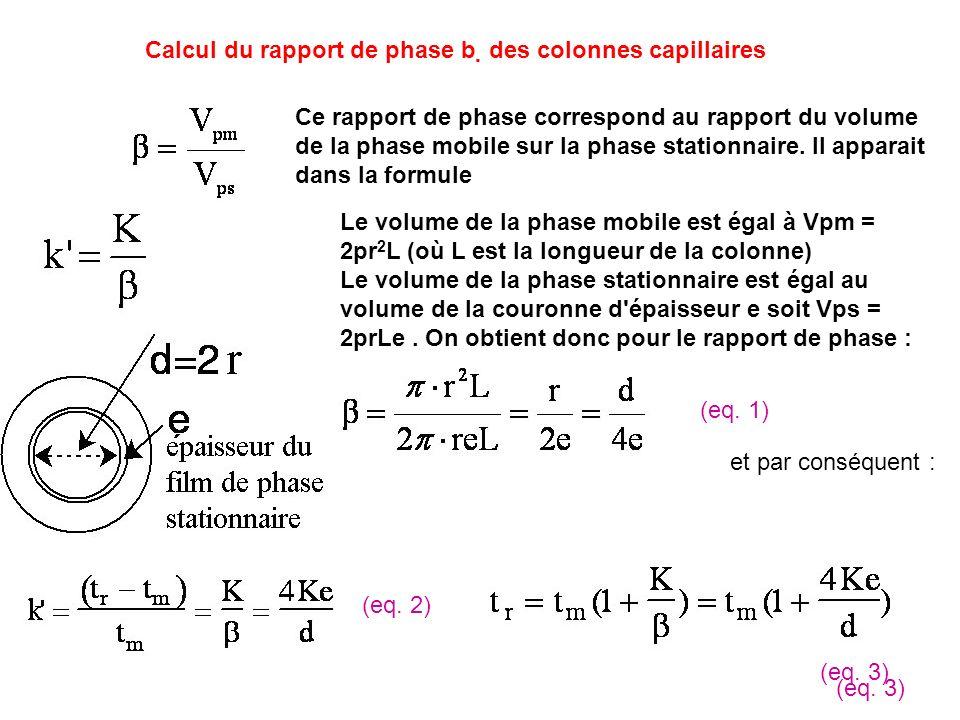 Calcul du rapport de phase b des colonnes capillaires