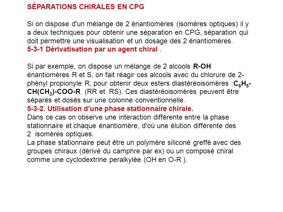 SÉPARATIONS CHIRALES EN CPG