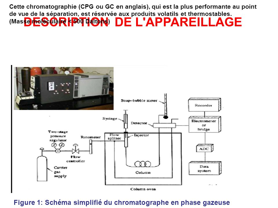 DESCRIPTION DE L APPAREILLAGE