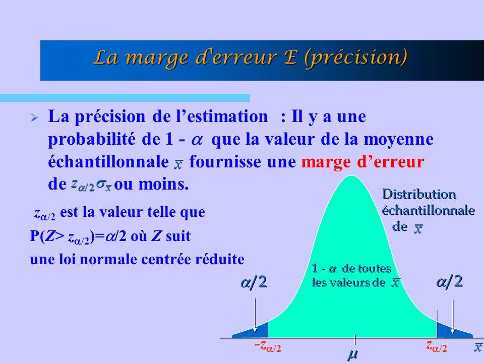 La marge d erreur E (précision)