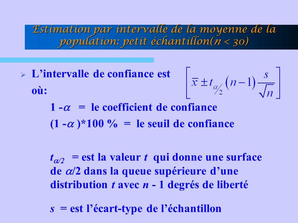 L'intervalle de confiance est où: 1 - = le coefficient de confiance