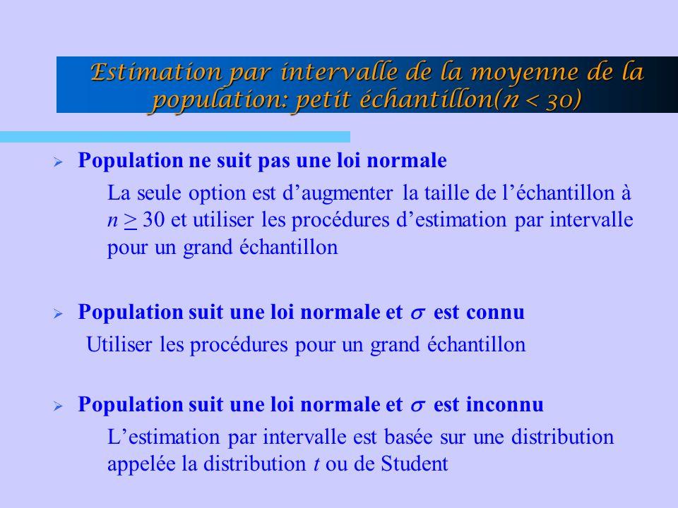 Estimation par intervalle de la moyenne de la population: petit échantillon(n < 30)