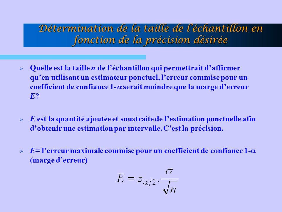 Détermination de la taille de l'échantillon en fonction de la précision désirée