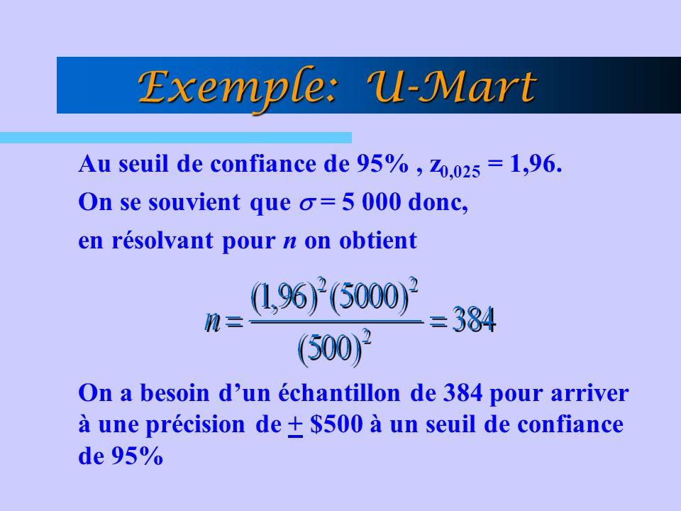 Exemple: U-Mart Au seuil de confiance de 95% , z0,025 = 1,96.