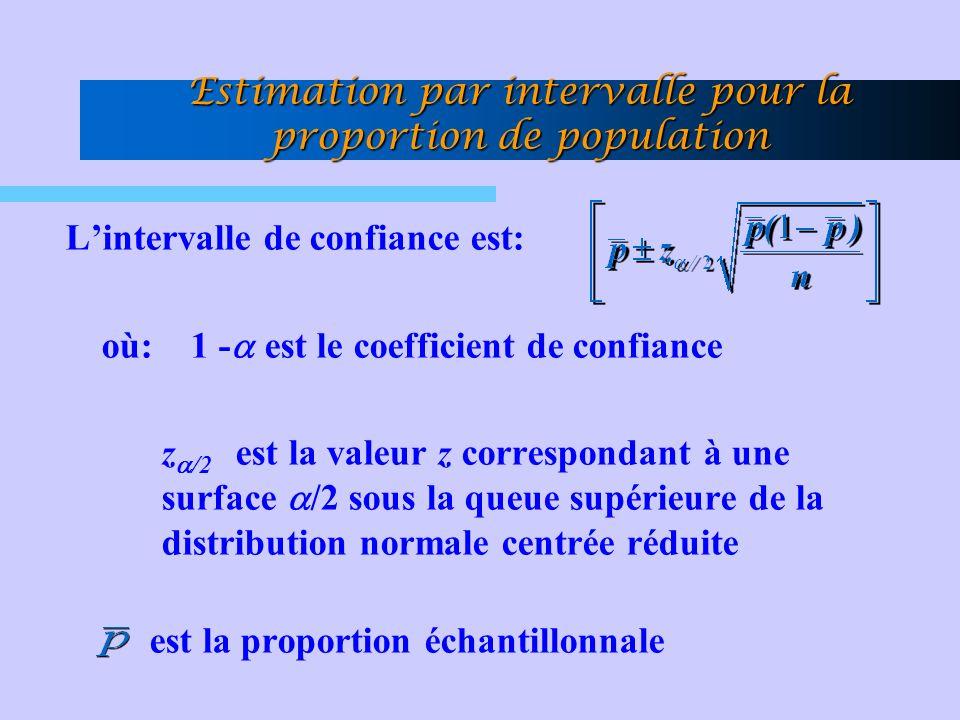 Estimation par intervalle pour la proportion de population