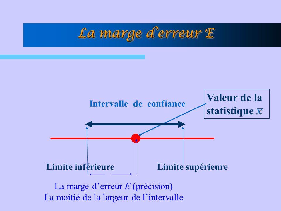 La marge d'erreur E Valeur de la statistique Intervalle de confiance