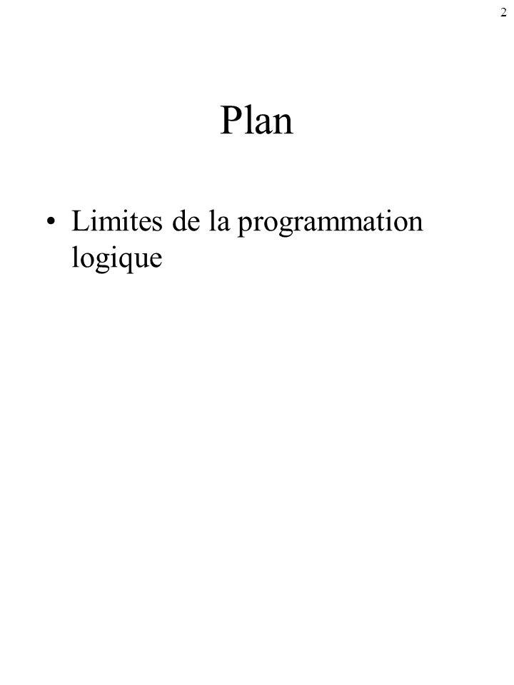 Plan Limites de la programmation logique
