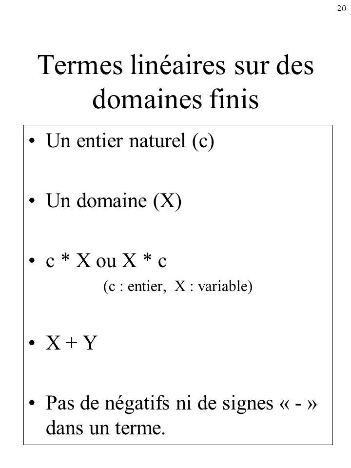 Termes linéaires sur des domaines finis