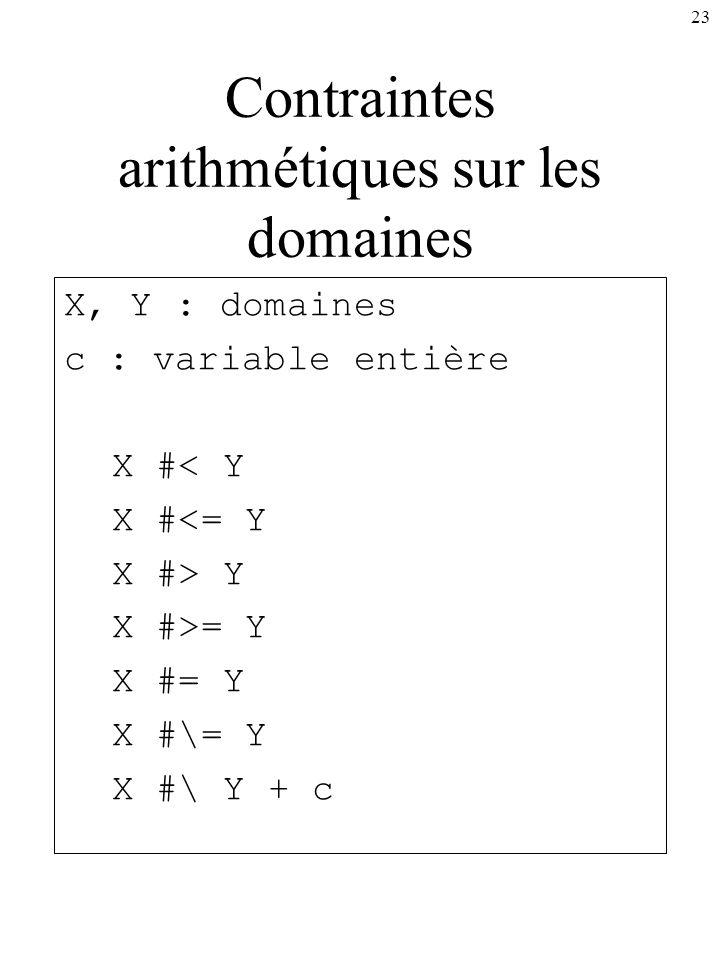 Contraintes arithmétiques sur les domaines