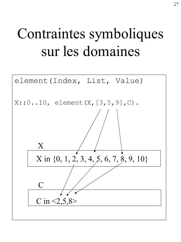 Contraintes symboliques sur les domaines