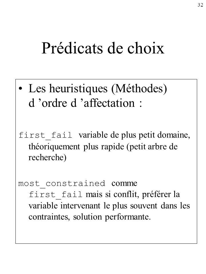 Prédicats de choix Les heuristiques (Méthodes) d 'ordre d 'affectation :