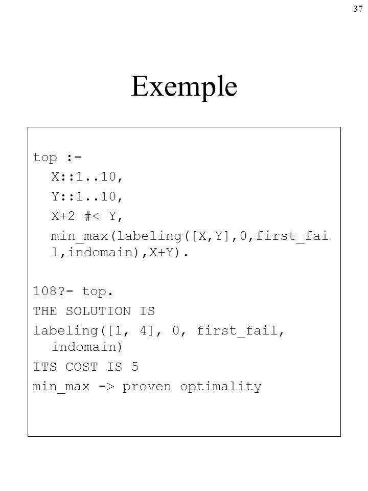 Exemple top :- X::1..10, Y::1..10, X+2 #< Y,