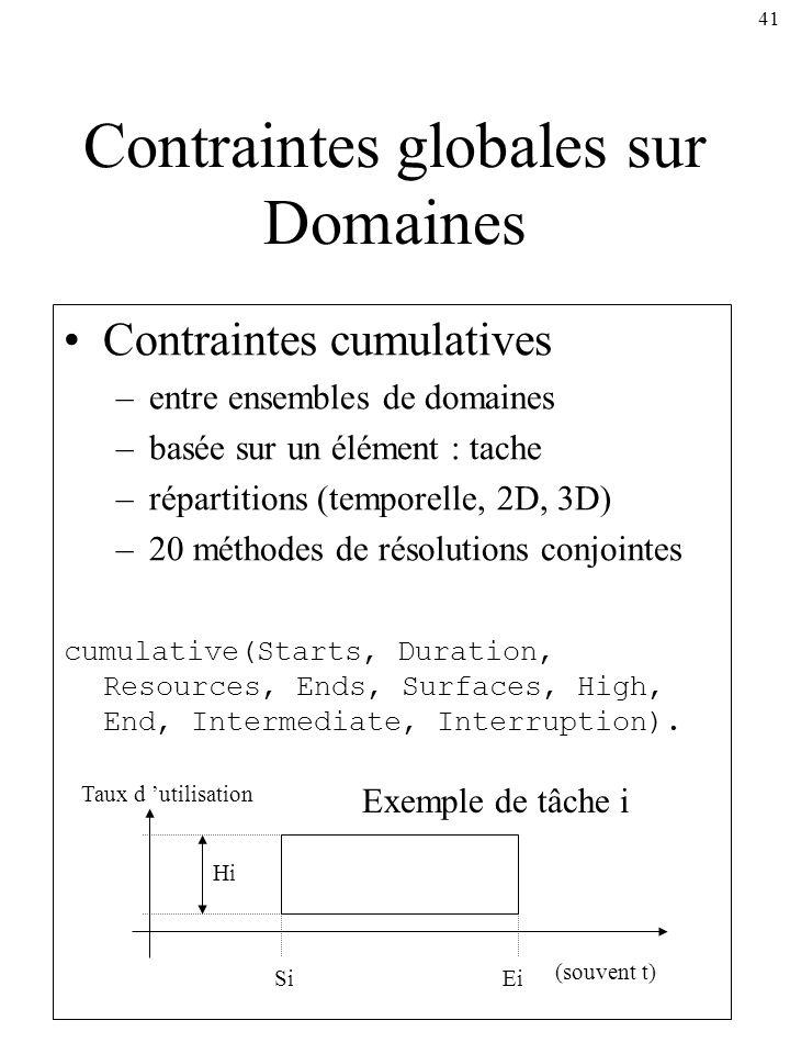 Contraintes globales sur Domaines