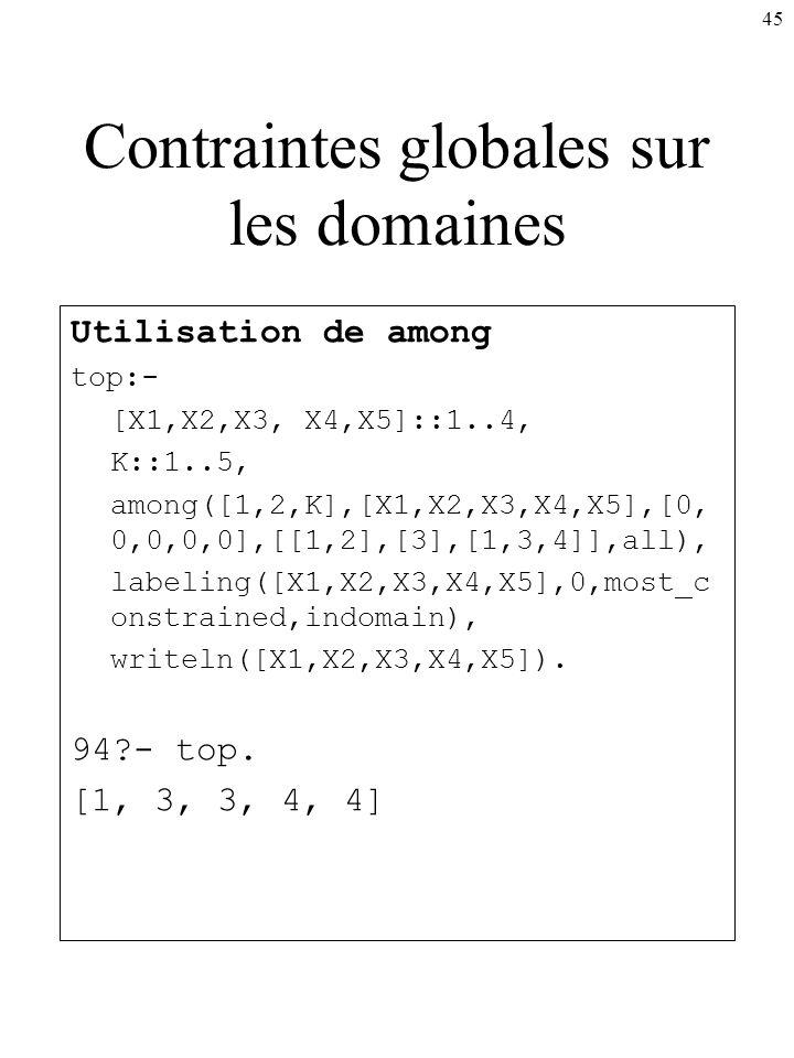 Contraintes globales sur les domaines