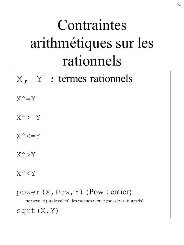 Contraintes arithmétiques sur les rationnels
