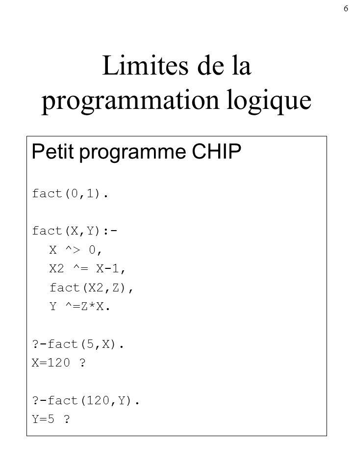 Limites de la programmation logique