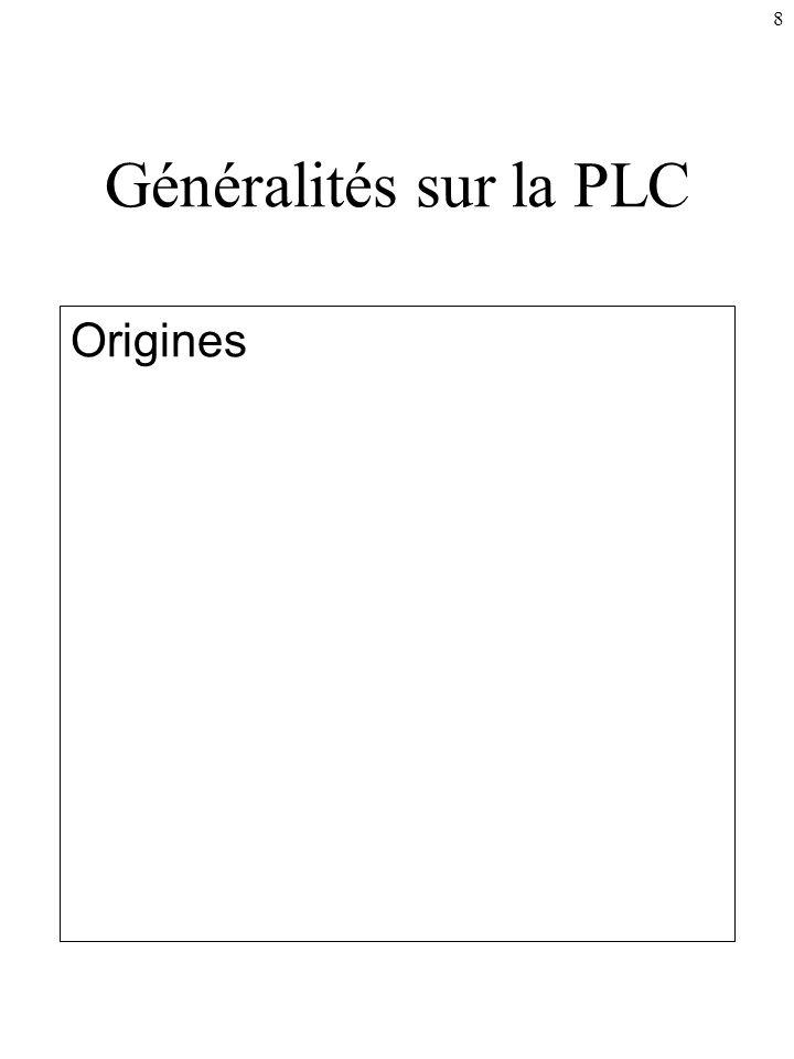 Généralités sur la PLC Origines