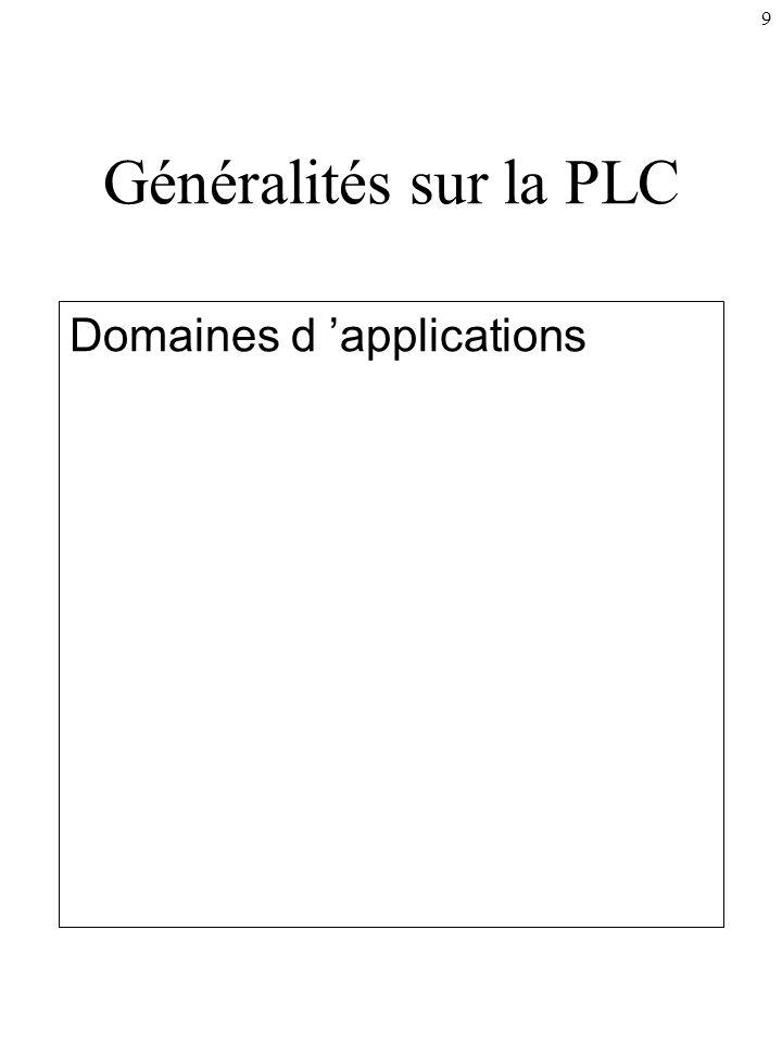 Généralités sur la PLC Domaines d 'applications
