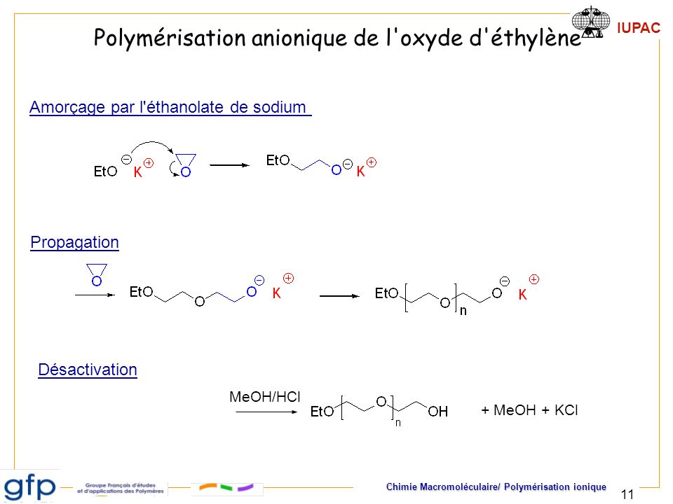Polymérisation anionique de l oxyde d éthylène