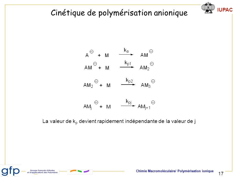 Cinétique de polymérisation anionique