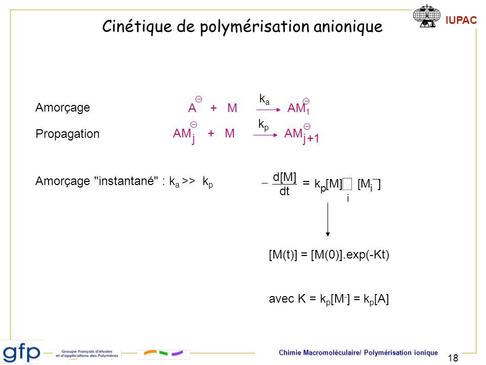 å Cinétique de polymérisation anionique A + M AM1 ka Amorçage kp